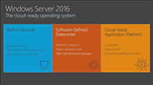 Windows Server Software Defined: The fastest route to the benefits of hyper-converged infrastructure