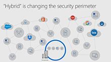Learn About Microsoft Advanced Threat Analytics Futures