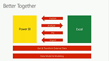 Democratization of data: Microsoft Excel and Power BI, better together