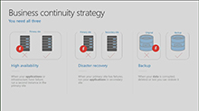 Business continuity for your business running in IaaS