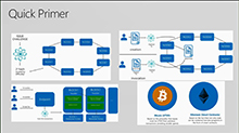 Exploring Blockchain business use cases and how Microsoft Azure enables Blockchain solutions