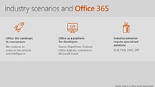 Build transformative industry solutions on the Office 365 platform