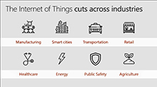 Introduction to Windows IoT