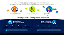 Manage and secure Android, iOS, and MacOS devices and apps with Microsoft Intune