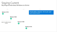 Servicing Windows 10: Understanding the Windows as a service process and improvements