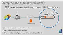 Get your enterprise network ready for Office 365