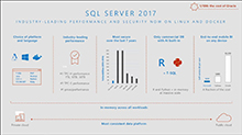 Microsoft SQL Server 2017 deep dive
