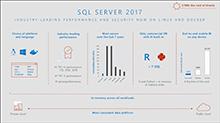 Microsoft SQL Server 2017 deep dive