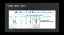 Understanding Azure Stack architecture and how to capacity plan solution purchases