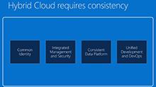 Unlock powerful hybrid scenarios with a consistent data platform