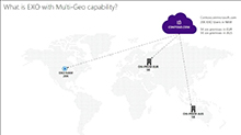 Exchange Online Multi-Geo Capabilities