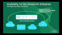 Veeam for the Microsoft Cloud
