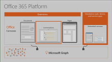 Microsoft Teams Platform: Build and package apps for your modern teams