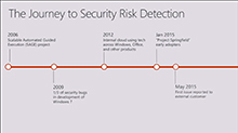 Ship secure faster with Microsoft Security Risk Detection
