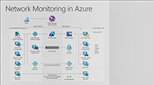 Monitoring, diagnosing and debugging with Azure networking