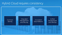 Truly consistent hybrid cloud with Microsoft Azure