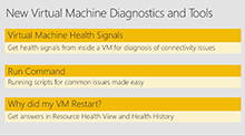 Virtual machine diagnostics on Microsoft Azure