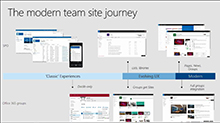 No team site left behind: Bring the latest features to your existing SharePoint sites