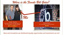 Where is the female Bill Gates?
